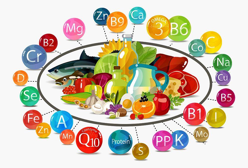 Липса на витамини при псориазис
