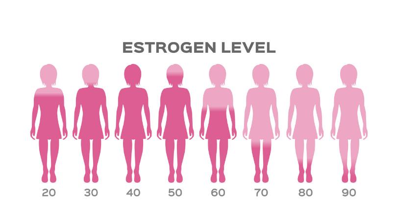 дефицит на естроген
