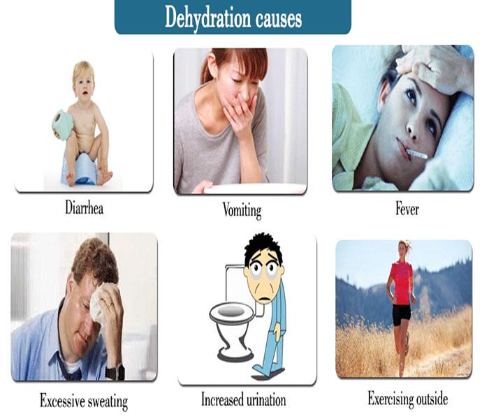 Причини за дехидратация