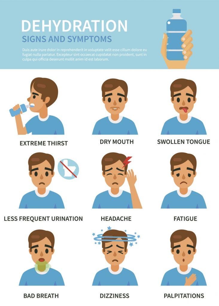 Ранни симптоми на дехидратация