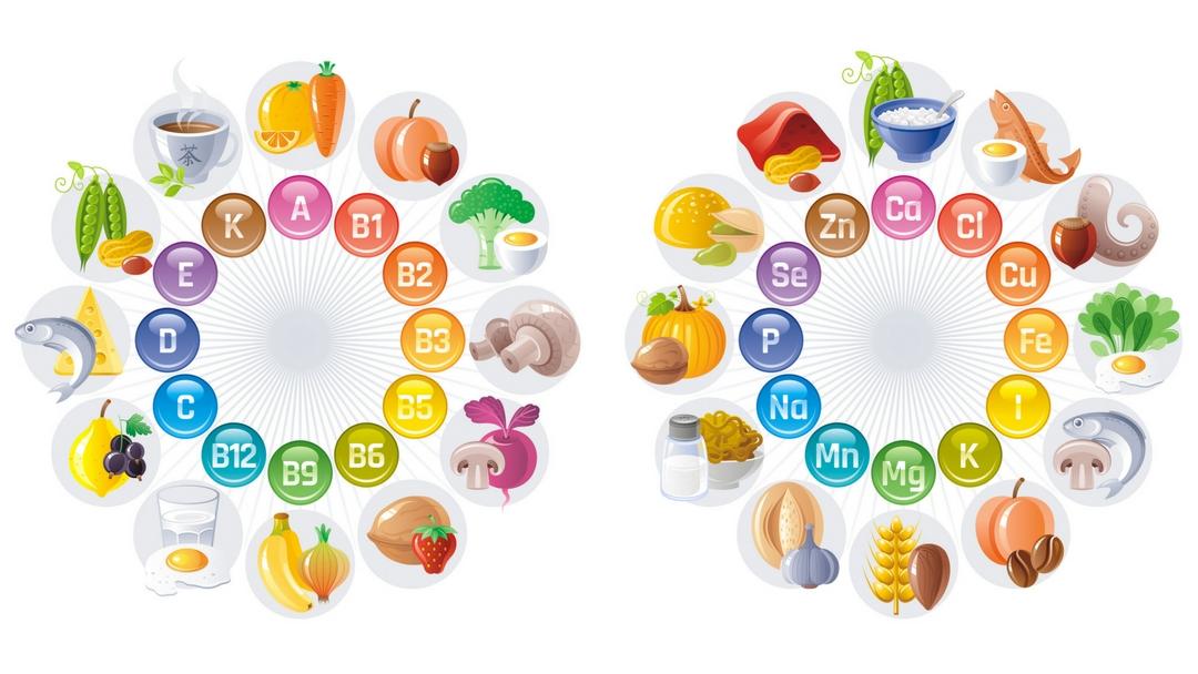 съчетаване на витамини и минерали