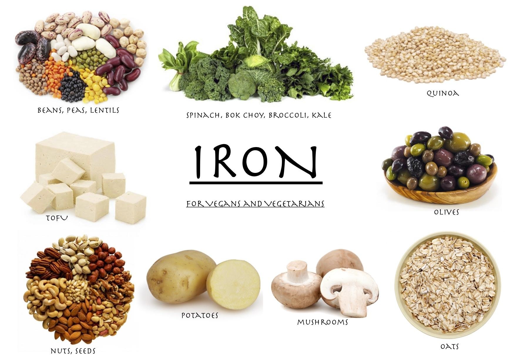 съдържащи желязо храни